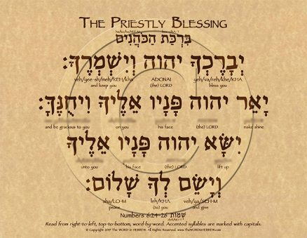 The Priestly Blessing Hebrew Poster (ECO)