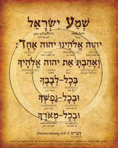 The Shema Prayer Hebrew Poster (V.1)